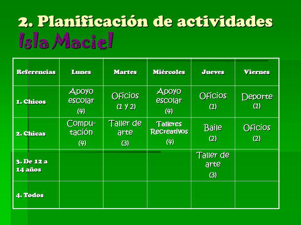 2. Planificación de actividades Isla Maciel ReferenciasLunesMartesMiércolesJuevesViernes 1. Chicos Apoyo escolar (4)Oficios (1 y 2) (1 y 2) Apoyo esco