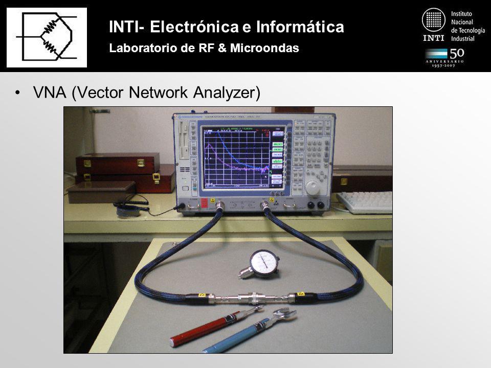 INTI- Electrónica e Informática Laboratorio de RF & Microondas VNA - Diagrama básico
