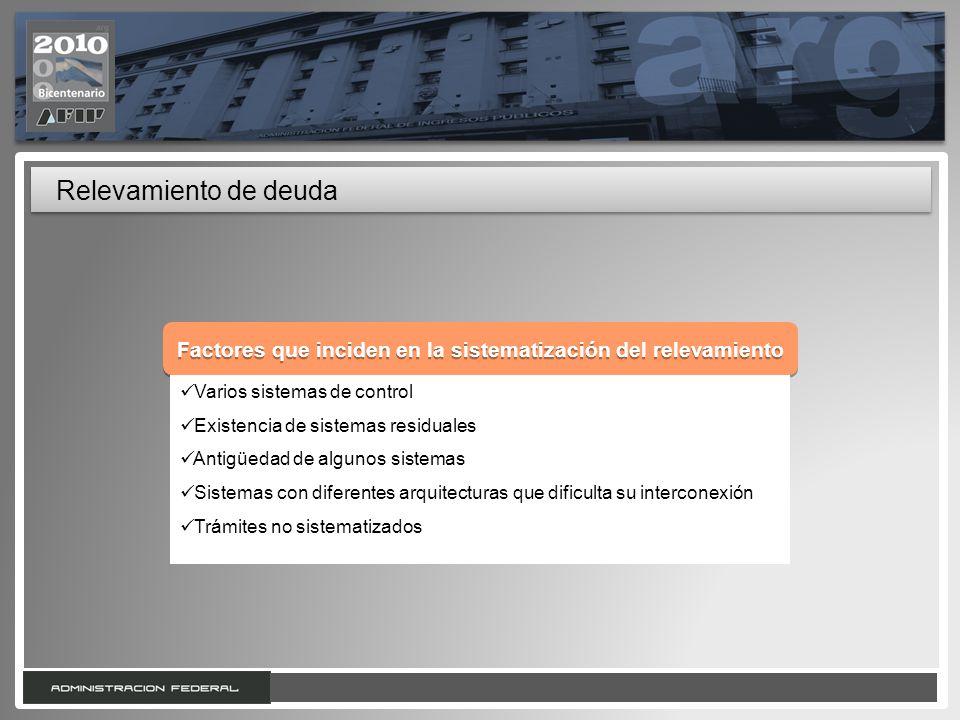 10 Relevamiento de deuda Factores que inciden en la sistematización del relevamiento Varios sistemas de control Existencia de sistemas residuales Anti