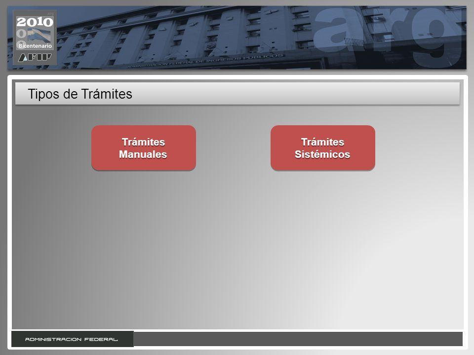 3 Tipos de Trámites Trámites Sistémicos Trámites Sistémicos Trámites Manuales Trámites Manuales