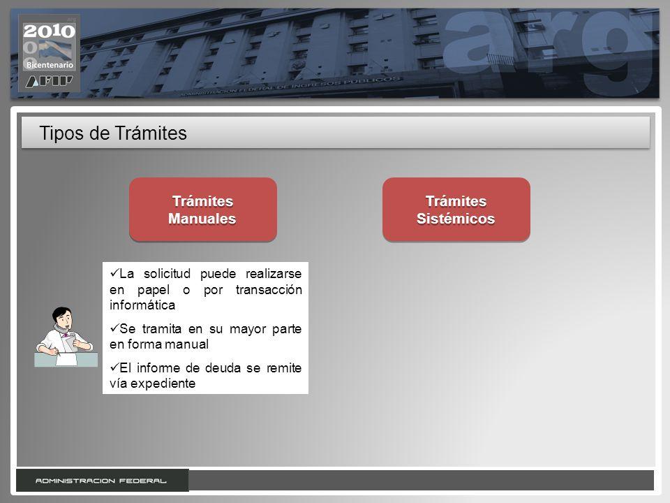 4 Tipos de Trámites Trámites Sistémicos Trámites Sistémicos Trámites Manuales Trámites Manuales La solicitud puede realizarse en papel o por transacci