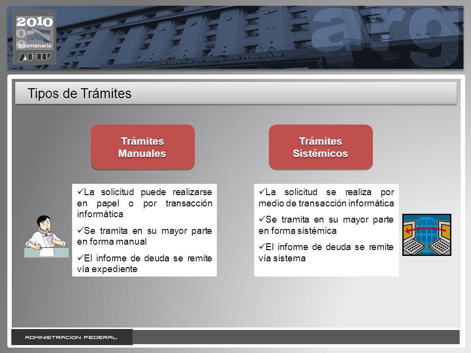 5 Tipos de Trámites Trámites Sistémicos Trámites Sistémicos Trámites Manuales Trámites Manuales La solicitud puede realizarse en papel o por transacci