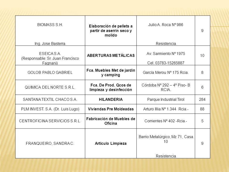 BIOMASS S.H. Elaboración de pellets a partir de aserrín seco y molido Julio A. Roca Nº 986 9 Ing. Jose BasterraResistencia ESEICA S.A. ABERTURAS METÁL
