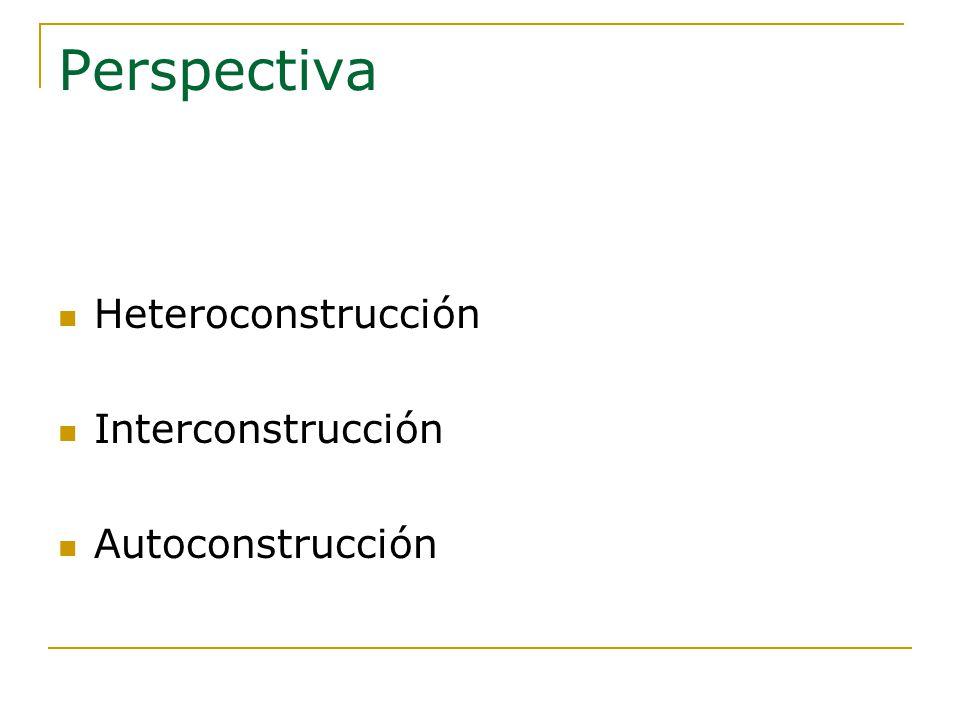 Perspectiva Heteroconstrucción Interconstrucción Autoconstrucción