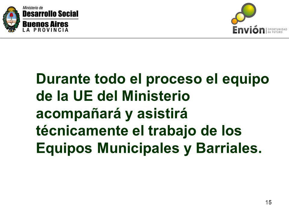 15 Durante todo el proceso el equipo de la UE del Ministerio acompañará y asistirá técnicamente el trabajo de los Equipos Municipales y Barriales.