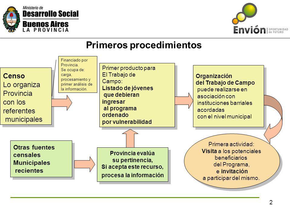 13 En paralelo se elaborará el Proyecto, que se implementará a partir del mes de marzo en cada Sede, en base a lo trabajado conjuntamente con el Equipo Municipal, tomando como base para su diseño la Guía de Formulación de Proyectos elaborada por la Coordinación Provincial.