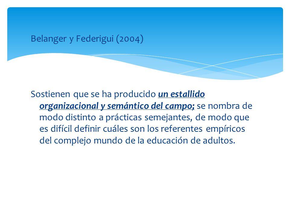 Belanger y Federigui (2004) Sostienen que se ha producido un estallido organizacional y semántico del campo; se nombra de modo distinto a prácticas se