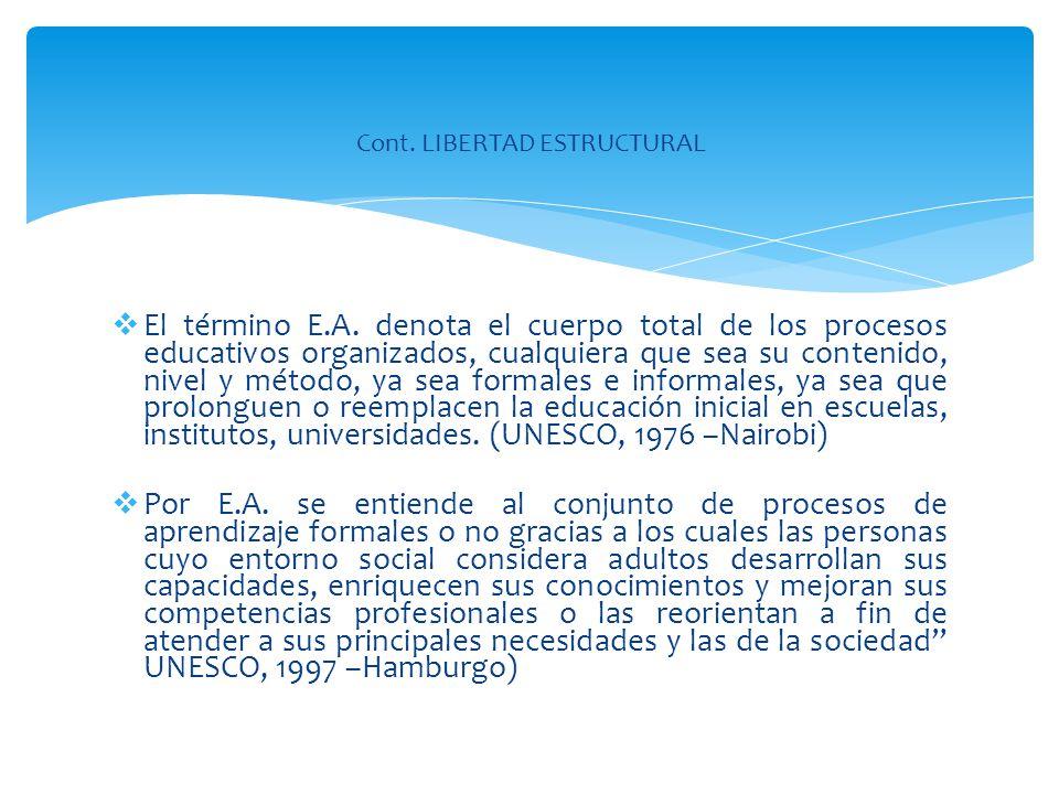 El término E.A. denota el cuerpo total de los procesos educativos organizados, cualquiera que sea su contenido, nivel y método, ya sea formales e info