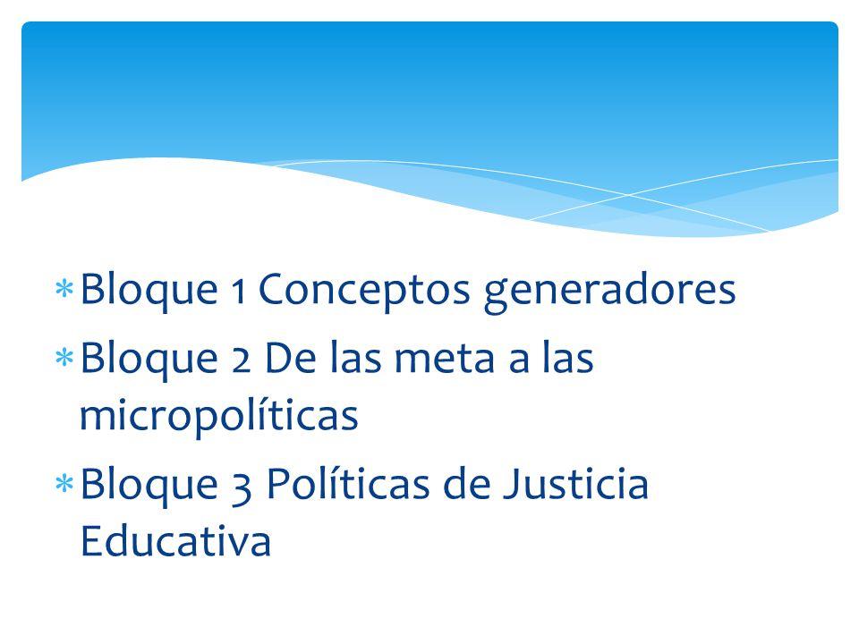 Bloque 1 Conceptos generadores Bloque 2 De las meta a las micropolíticas Bloque 3 Políticas de Justicia Educativa