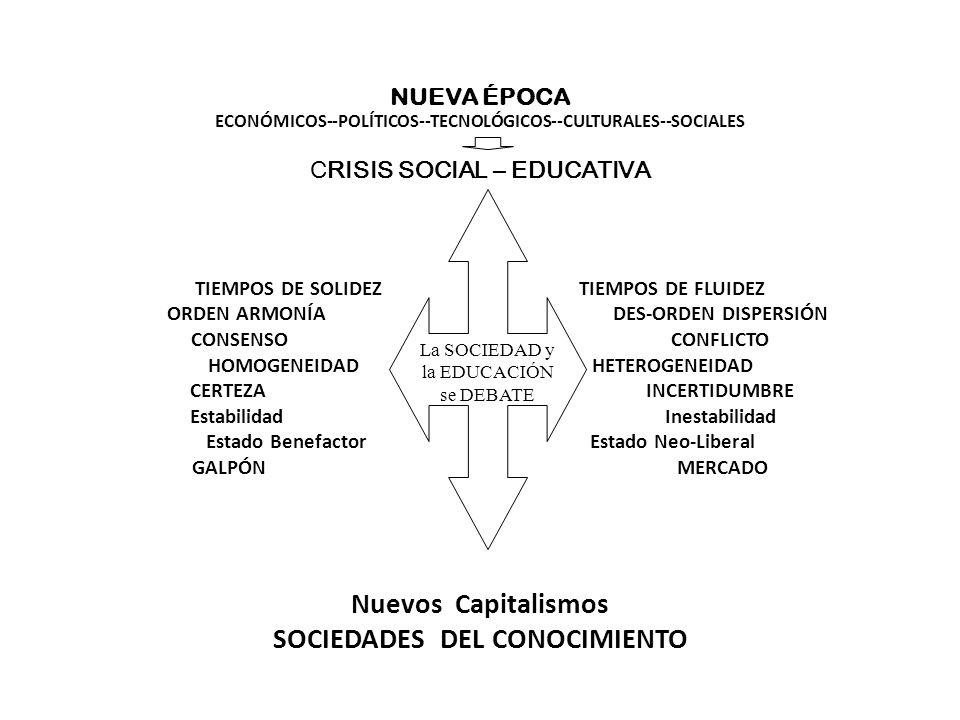 NUEVA ÉPOCA ECONÓMICOS--POLÍTICOS--TECNOLÓGICOS--CULTURALES--SOCIALES CRISIS SOCIAL – EDUCATIVA TIEMPOS DE SOLIDEZTIEMPOS DE FLUIDEZ ORDEN ARMONÍADES-