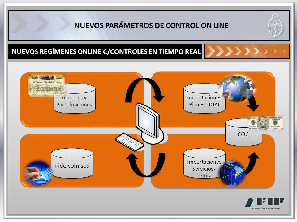 NUEVOS REGÍMENES ONLINE C/CONTROLES EN TIEMPO REAL COC Fideicomisos Acciones y Participaciones Importaciones Bienes - DJAI Importaciones Bienes - DJAI