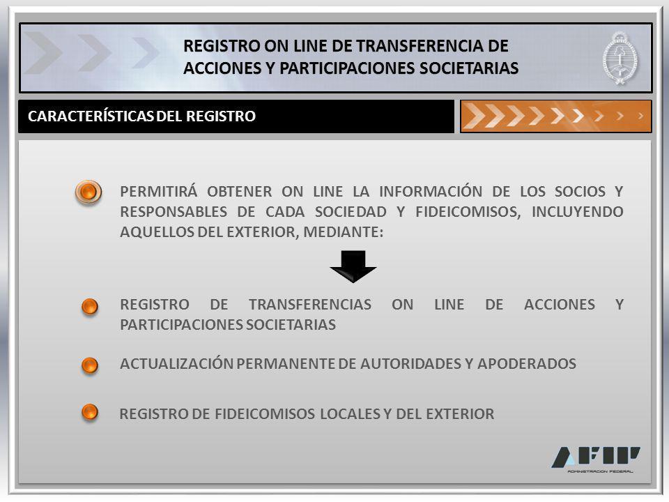 REGISTRO DE TRANSFERENCIA ON LINE DE ACCIONES SIN ACCIONES Y PARTICIPACIONES SIN COTIZACIÓN EN BOLSA Se registran ON LINE TODAS las transferencias Se registran SOLO las transferencias que impliquen cambios en el CONTROL de la sociedad y la TOMA DE DECISIONES SUJETOS OBLIGADOS A INFORMAR CON ACCIONES Y PARTICIPACIONES CON COTIZACIÓN EN BOLSA Vendedores, compradores, escribanos y sociedades involucradas DENTRO DE LOS 10 DÍAS DE REALIZADA LA OPERACIÓN