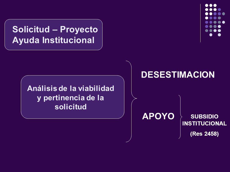 Solicitud – Proyecto Ayuda Institucional Análisis de la viabilidad y pertinencia de la solicitud DESESTIMACION APOYO SUBSIDIO INSTITUCIONAL (Res 2458)