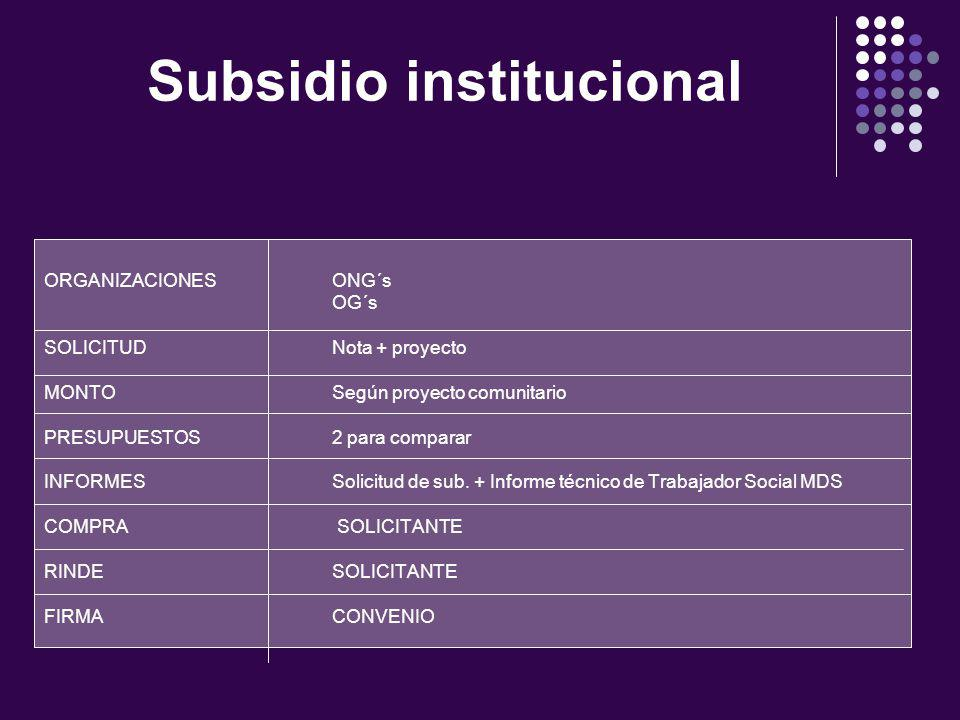 Subsidio institucional ORGANIZACIONESONG´s OG´s SOLICITUDNota + proyecto MONTOSegún proyecto comunitario PRESUPUESTOS2 para comparar INFORMESSolicitud