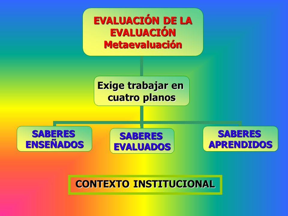 EVALUACIÓN DE LA EVALUACIÓNMetaevaluación Exige trabajar en cuatro planos SABERESEVALUADOSSABERESAPRENDIDOSSABERESENSEÑADOS CONTEXTO INSTITUCIONAL