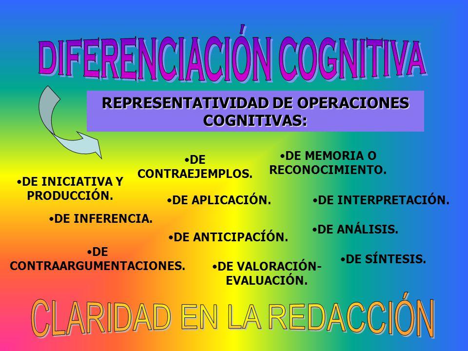 REPRESENTATIVIDAD DE OPERACIONES COGNITIVAS: DE MEMORIA O RECONOCIMIENTO. DE INTERPRETACIÓN. DE APLICACIÓN. DE ANÁLISIS. DE SÍNTESIS. DE VALORACIÓN- E