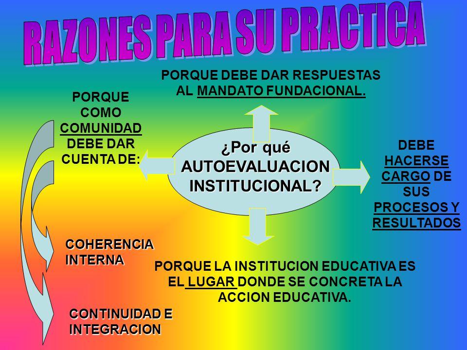 ¿Por qué AUTOEVALUACION INSTITUCIONAL? PORQUE LA INSTITUCION EDUCATIVA ES EL LUGAR DONDE SE CONCRETA LA ACCION EDUCATIVA. PORQUE COMO COMUNIDAD DEBE D