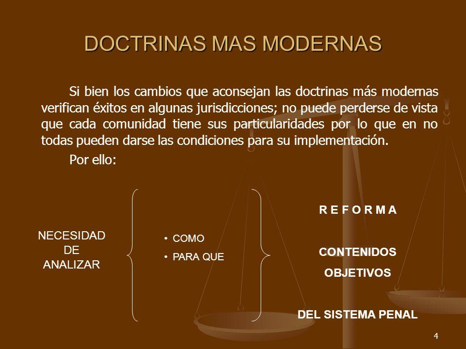 15 MODIFICACIONES A LA LEY ORGANICA del PODER JUDICIAL Art.