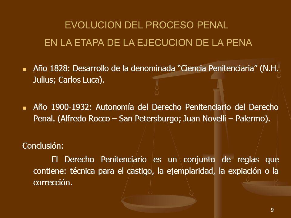 10 CAMBIO DE DENOMINACION DERECHO PENITENCIARIO: Alude a la idea de penitencia o castigo.