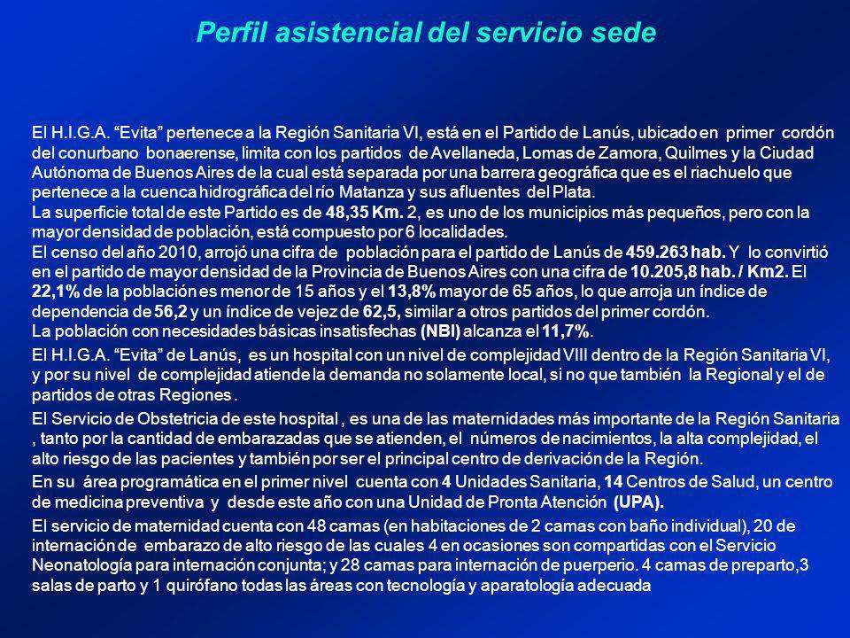 Perfil asistencial del servicio sede El H.I.G.A.