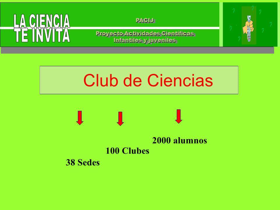 PACIJ Proyecto Actividades Científicas Infantiles y juveniles PACIJ Proyecto Actividades Científicas Infantiles y juveniles Club de Ciencias 2000 alumnos 100 Clubes 38 Sedes
