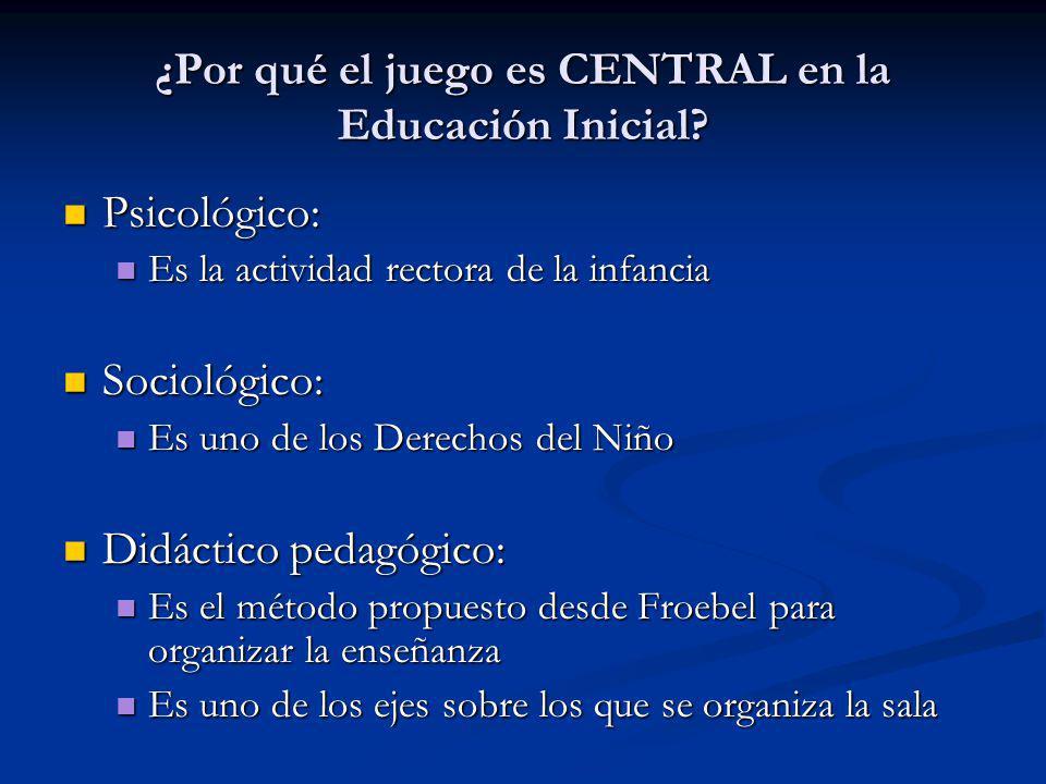 ¿Por qué el juego es CENTRAL en la Educación Inicial? Psicológico: Psicológico: Es la actividad rectora de la infancia Es la actividad rectora de la i