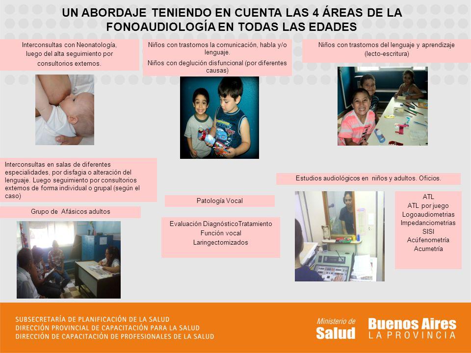 UN ABORDAJE TENIENDO EN CUENTA LAS 4 ÁREAS DE LA FONOAUDIOLOGÍA EN TODAS LAS EDADES Interconsultas con Neonatología, luego del alta seguimiento por co