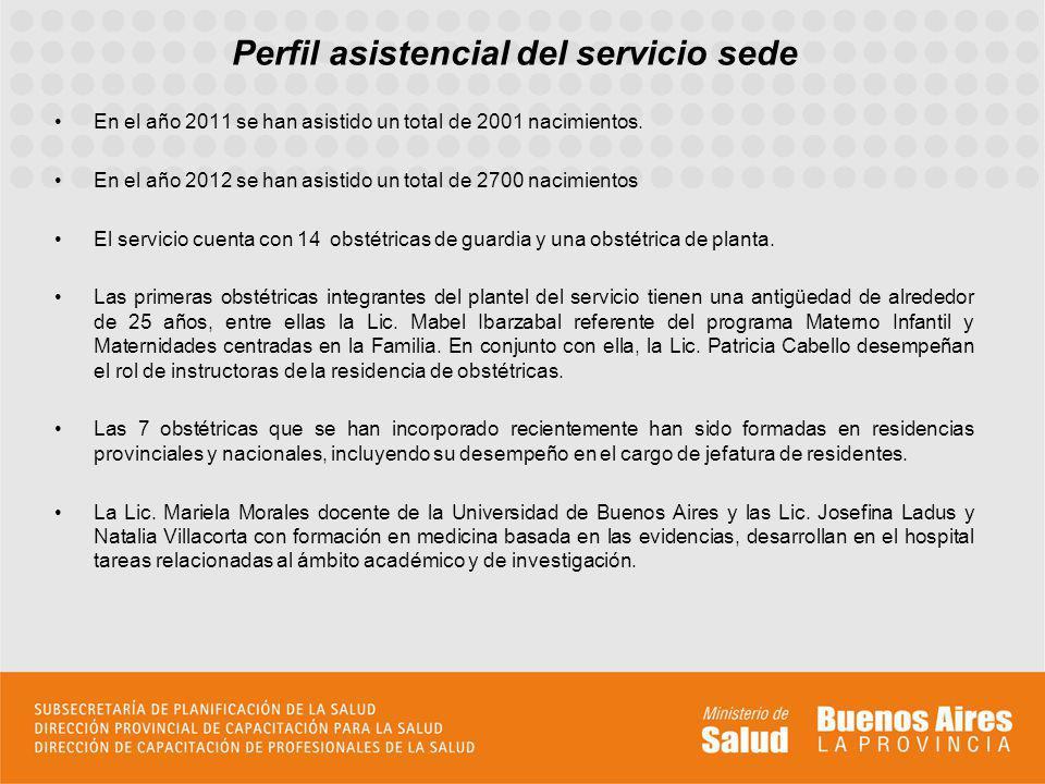 Perfil asistencial del servicio sede En el año 2011 se han asistido un total de 2001 nacimientos. En el año 2012 se han asistido un total de 2700 naci