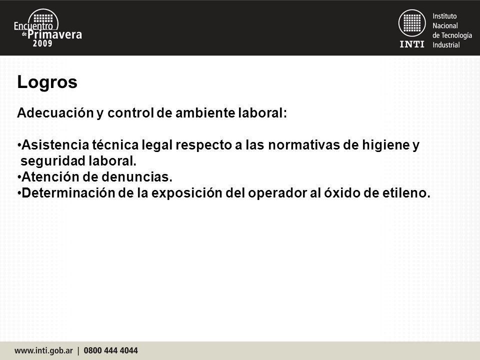 Logros Adecuación y control de ambiente laboral: Asistencia técnica legal respecto a las normativas de higiene y seguridad laboral. Atención de denunc
