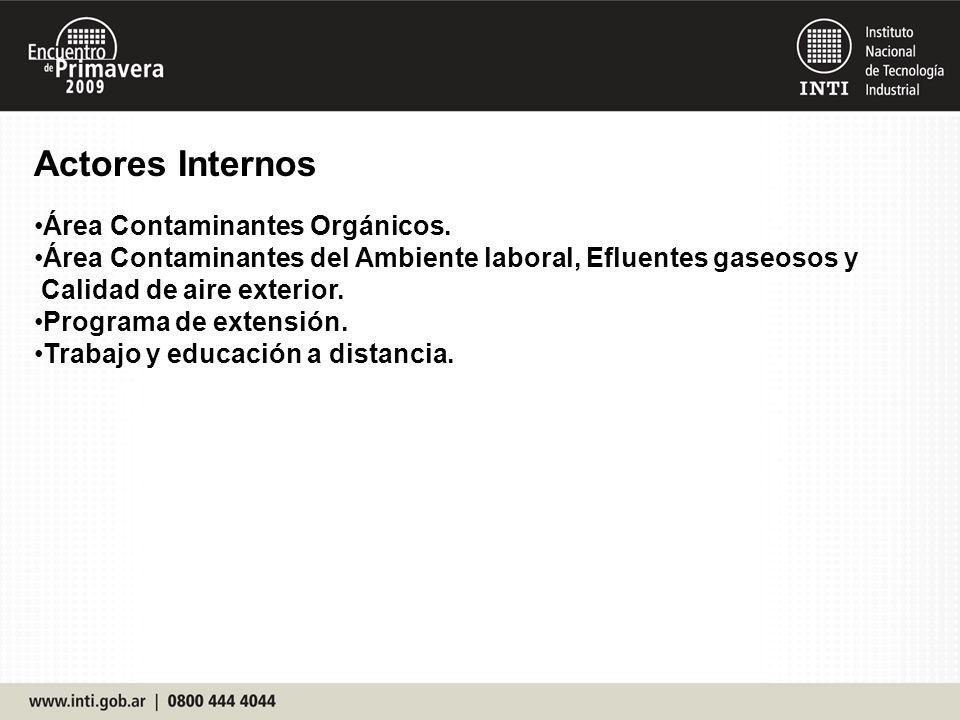 Actores Internos Área Contaminantes Orgánicos. Área Contaminantes del Ambiente laboral, Efluentes gaseosos y Calidad de aire exterior. Programa de ext