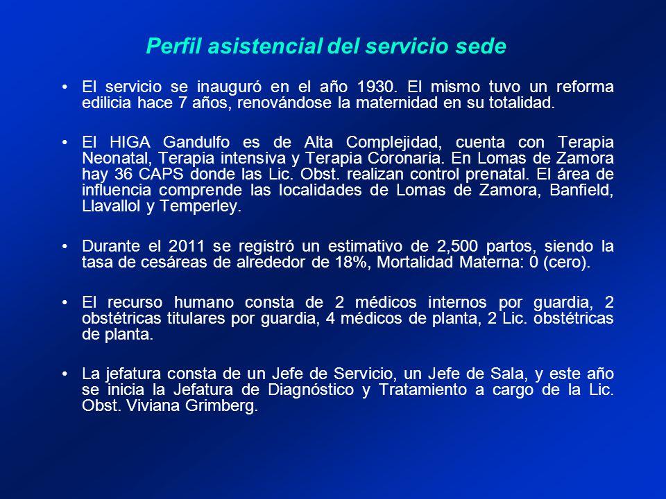Perfil asistencial del servicio sede El servicio se inauguró en el año 1930.