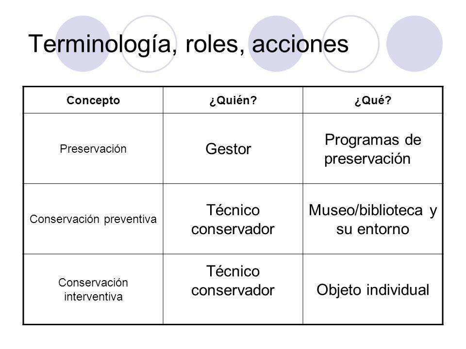 Terminología, roles, acciones Concepto¿Quién?¿Qué? Preservación Gestor Programas de preservación Conservación preventiva Técnico conservador Museo/bib