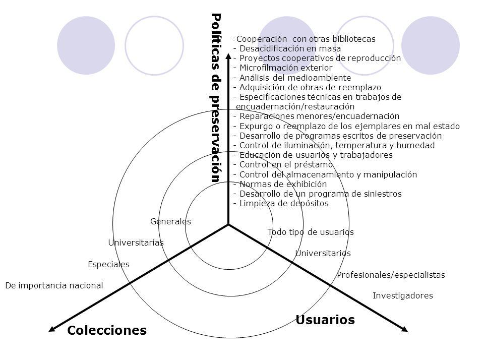 Políticas de preservación Colecciones Usuarios - Cooperación con otras bibliotecas - Desacidificación en masa - Proyectos cooperativos de reproducción