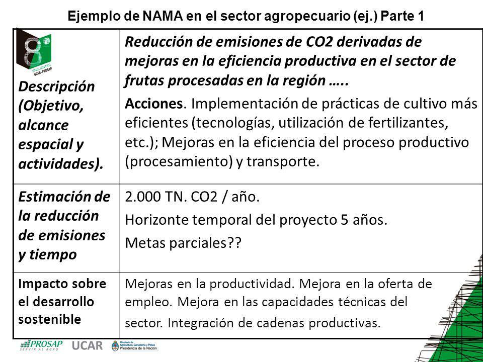 Ejemplo de NAMA en el sector agropecuario (ej.) Parte 1 Descripción (Objetivo, alcance espacial y actividades). Reducción de emisiones de CO2 derivada