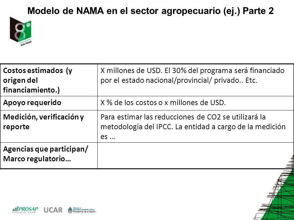 Modelo de NAMA en el sector agropecuario (ej.) Parte 2 Costos estimados (y origen del financiamiento.) X millones de USD.