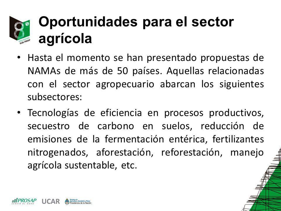 Oportunidades para el sector agrícola Hasta el momento se han presentado propuestas de NAMAs de más de 50 países. Aquellas relacionadas con el sector