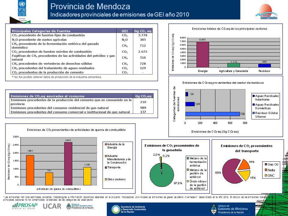 Provincia de Mendoza Indicadores provinciales de emisiones de GEI año 2010 * Las emisiones han sido estimadas utilizando metodologías e información disponible detallada en el proyecto Indicadores provinciales de emisiones de gases de efecto invernadero desarrollado en el año 2012.