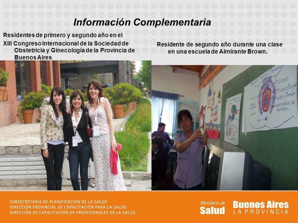 Residentes de primero y segundo año en el XIII Congreso Internacional de la Sociedad de Obstetricia y Ginecología de la Provincia de Buenos Aires Resi