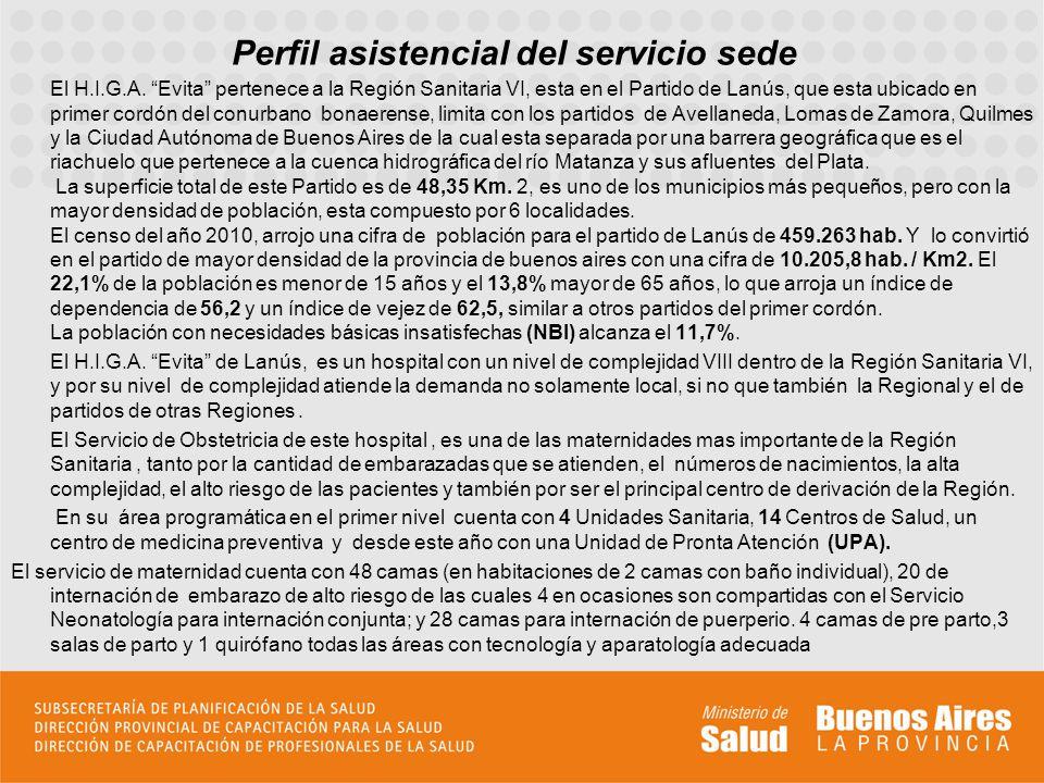 Perfil asistencial del servicio sede El H.I.G.A. Evita pertenece a la Región Sanitaria VI, esta en el Partido de Lanús, que esta ubicado en primer cor