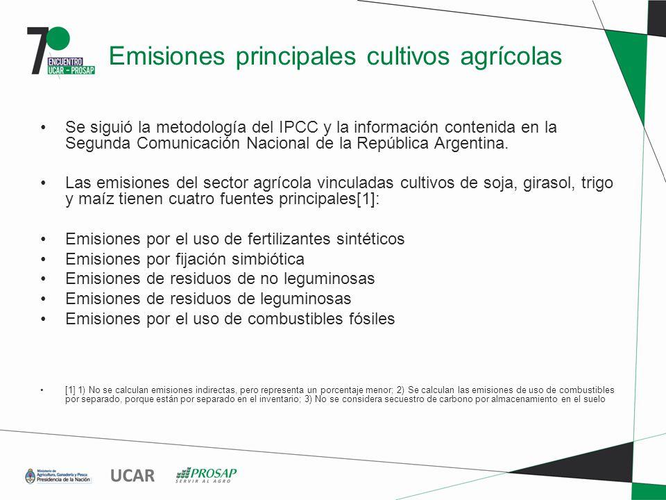 Emisiones principales cultivos agrícolas Se siguió la metodología del IPCC y la información contenida en la Segunda Comunicación Nacional de la República Argentina.
