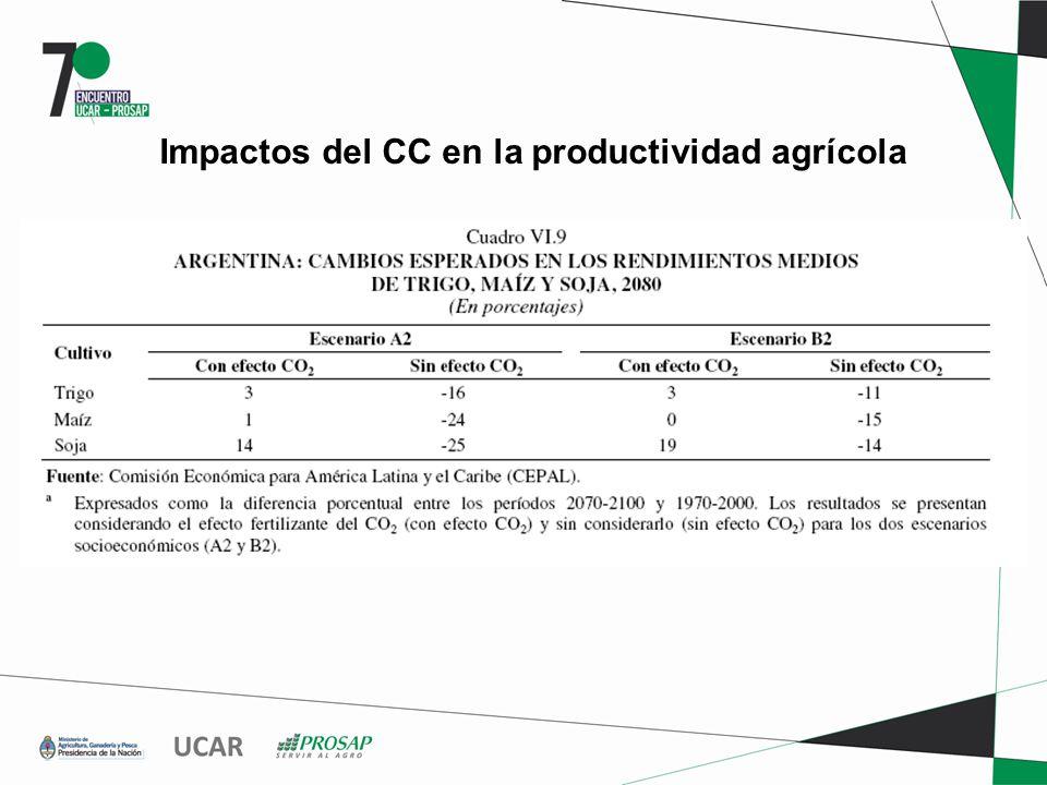 Impactos del CC en la productividad agrícola