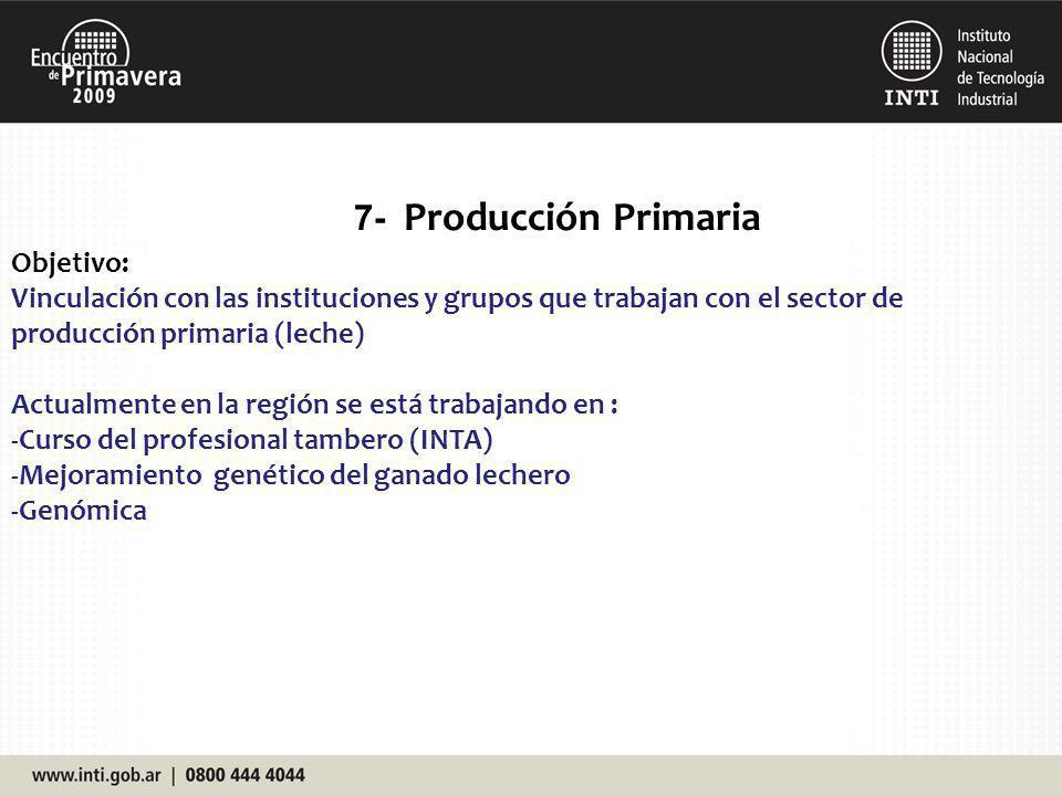 7- Producción Primaria Objetivo: Vinculación con las instituciones y grupos que trabajan con el sector de producción primaria (leche) Actualmente en l