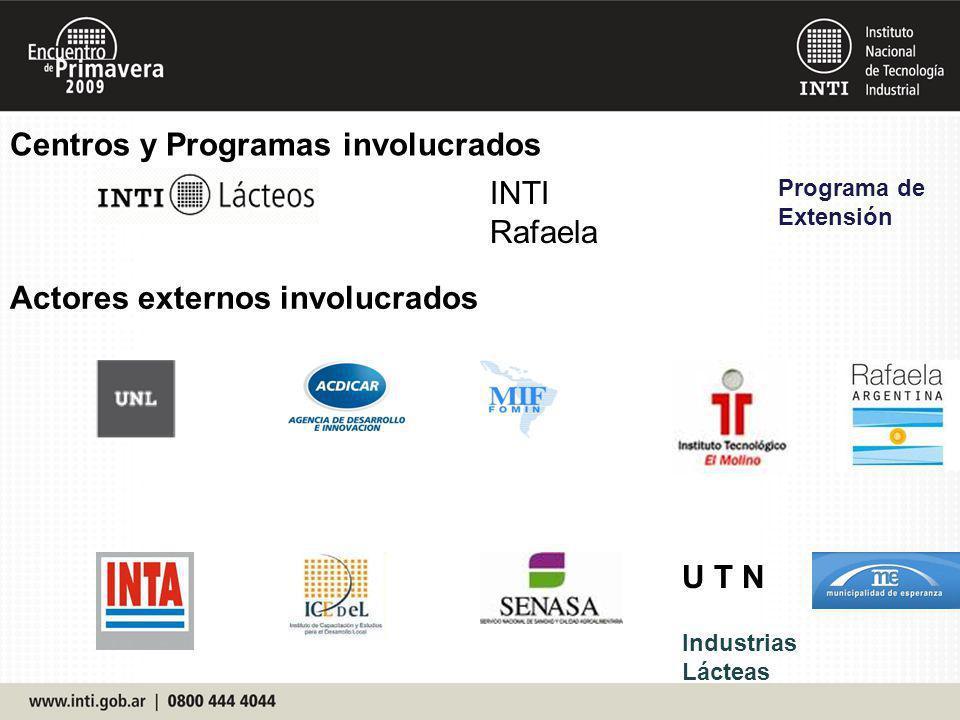 Centros y Programas involucrados Programa de Extensión Actores externos involucrados U T N Industrias Lácteas INTI Rafaela