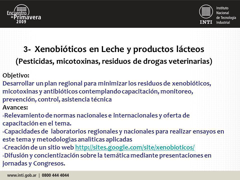 3- Xenobióticos en Leche y productos lácteos (Pesticidas, micotoxinas, residuos de drogas veterinarias) Objetivo: Desarrollar un plan regional para mi