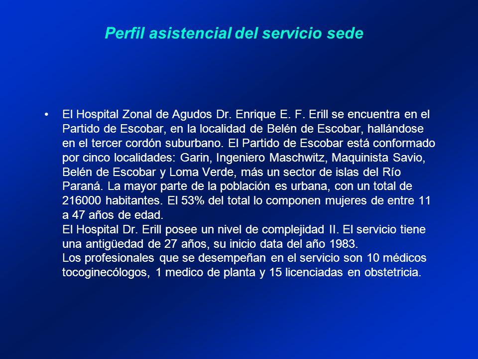 El Hospital Zonal de Agudos Dr. Enrique E. F. Erill se encuentra en el Partido de Escobar, en la localidad de Belén de Escobar, hallándose en el terce