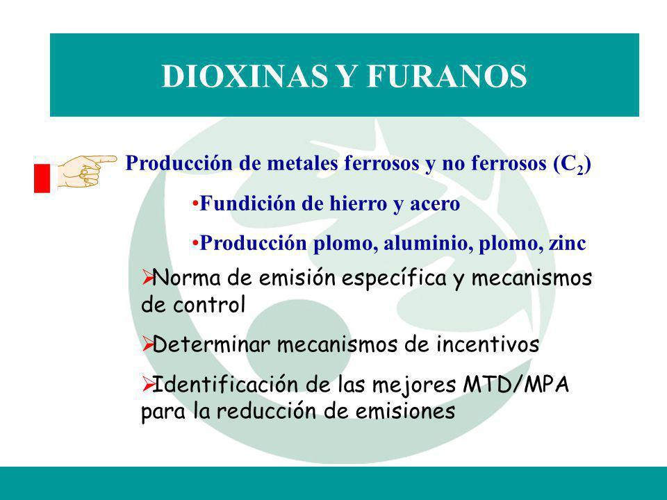 DIOXINAS Y FURANOS Producción de metales ferrosos y no ferrosos (C 2 ) Fundición de hierro y acero Producción plomo, aluminio, plomo, zinc Norma de em