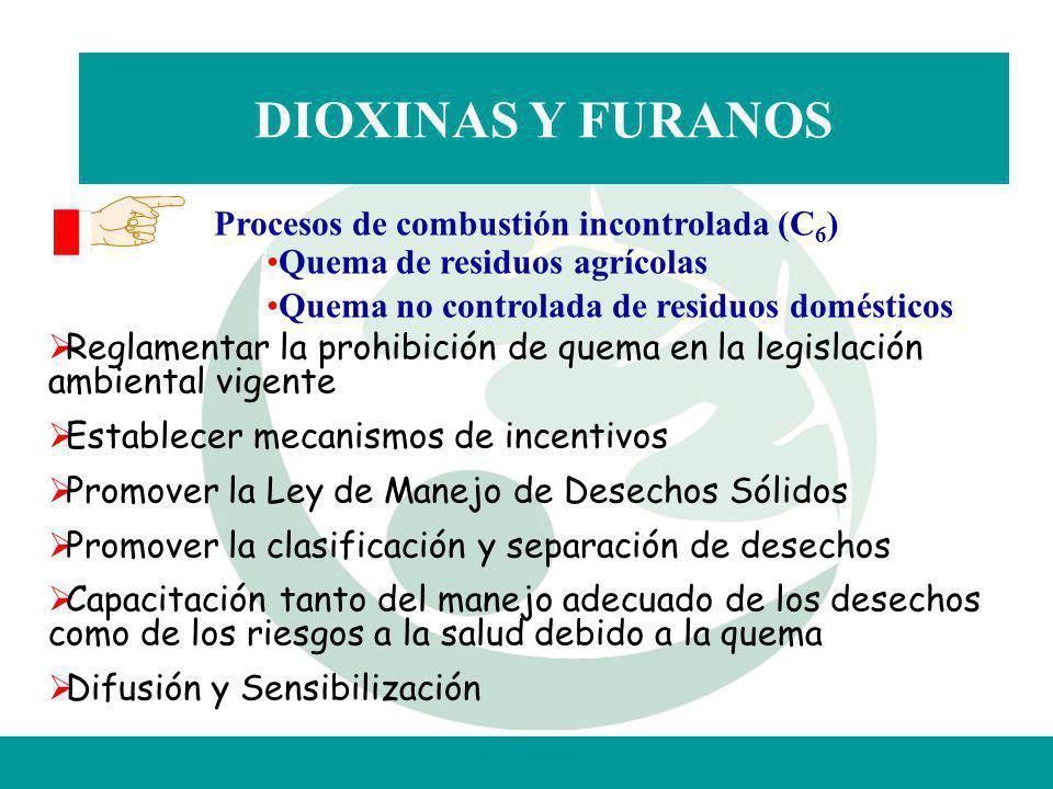 DIOXINAS Y FURANOS Procesos de combustión incontrolada (C 6 ) Quema de residuos agrícolas Quema no controlada de residuos domésticos Reglamentar la pr