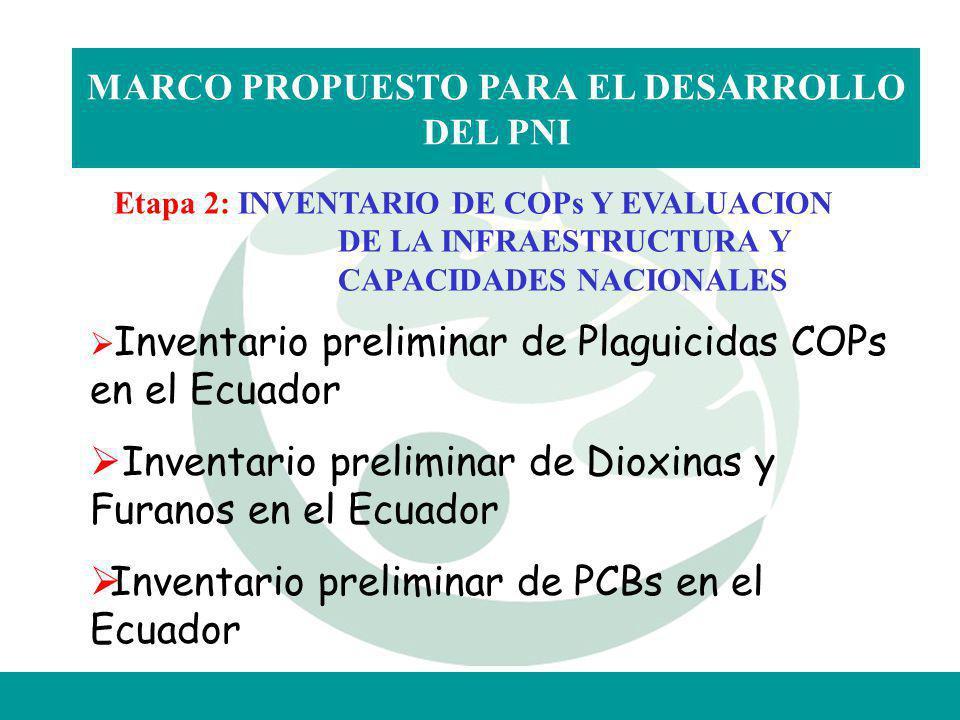 Dirección de Prevención y Control de la Contaminación Secretaría Técnica para la Gestión de Productos Químicos pviteri@ambiente.gov.ec pvillamar@ambiente.gov.ec www.ambiente.gov.ec