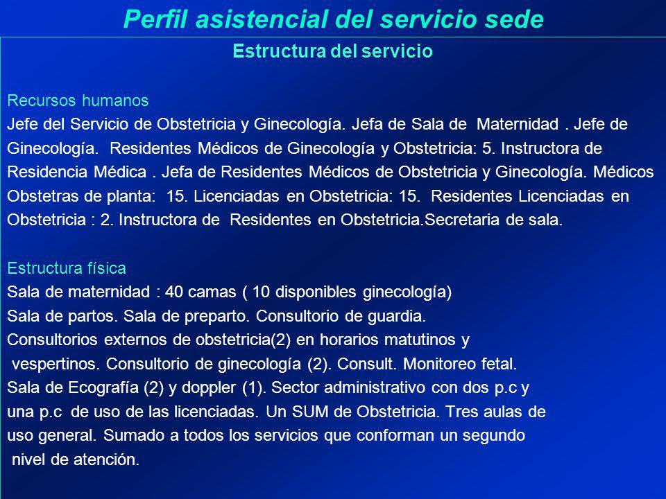 Estructura del servicio Recursos humanos Jefe del Servicio de Obstetricia y Ginecología. Jefa de Sala de Maternidad. Jefe de Ginecología. Residentes M