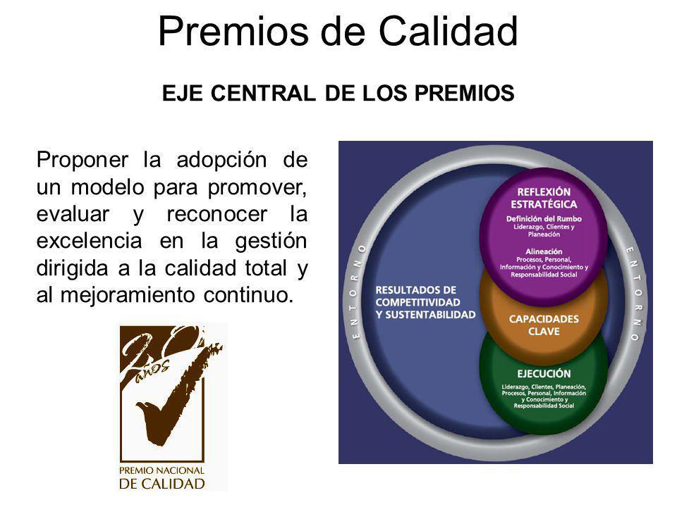Premios de Calidad EJE CENTRAL DE LOS PREMIOS Proponer la adopción de un modelo para promover, evaluar y reconocer la excelencia en la gestión dirigid